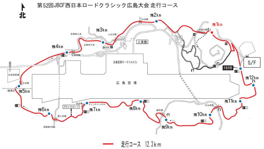 http://www.jbcf.or.jp/images/2018/06/Technical_guide_westroad2018_ver4.pdf