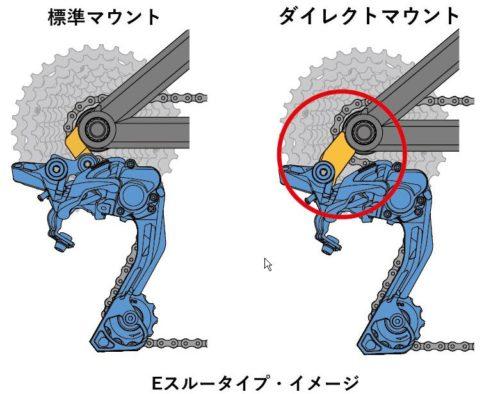 https://bike.shimano.com/ja-JP/technologies/component/details/direct-mount-rear-derailleur.html