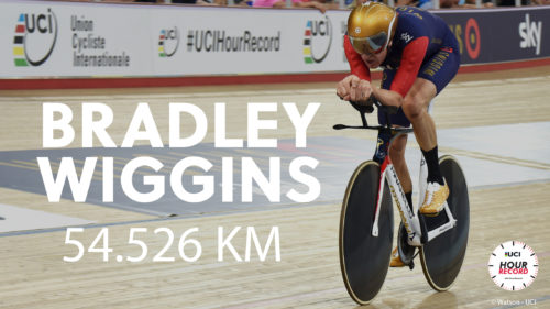 https://www.uci.org/news/2015/timeline-of-modern-uci-hour-record