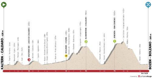 https://www.tourofthealps.eu/en/stage-5-kalterncaldaro-bozenbolzano