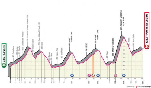 http://www.giroditalia.it/eng/stage/stage-16-2019/