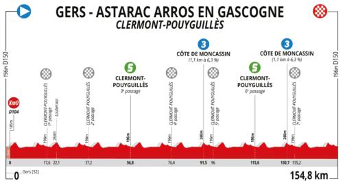 https://www.laroutedoccitanie.fr/edition-2019/parcours/etape-4-gers-astarac-arros-en-gascogne-clermont-pouyguilles/