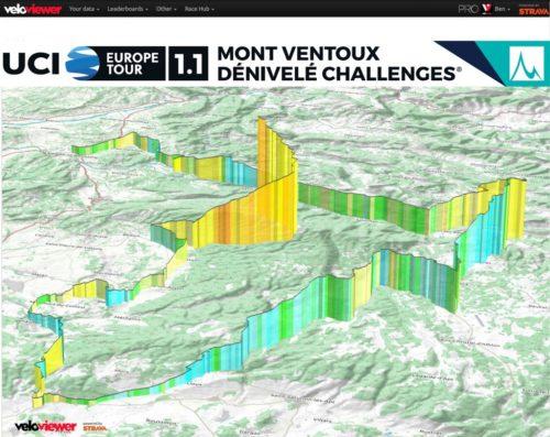 http://www.denivelechallenges.com/parcours/