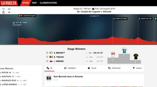 https://racecenter.lavuelta.es/#/stageprofile