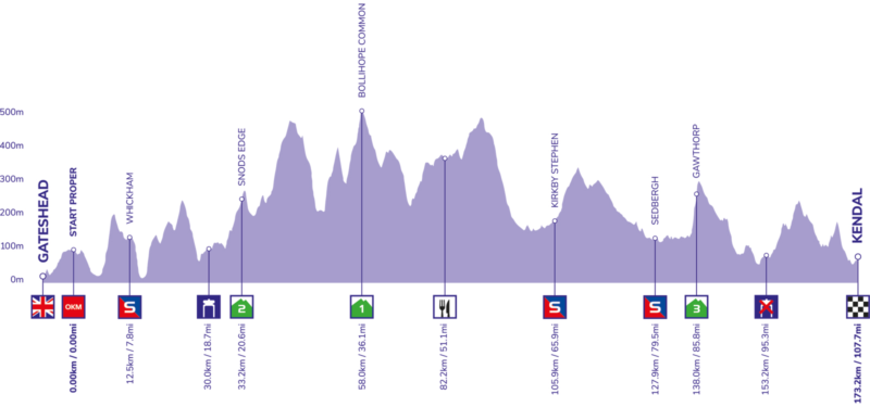 https://www.tourofbritain.co.uk/stages/stage-four/