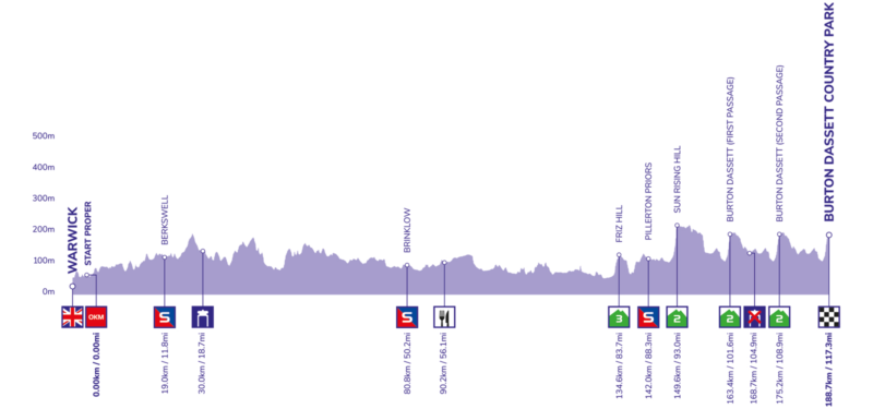 https://www.tourofbritain.co.uk/stages/stage-seven/