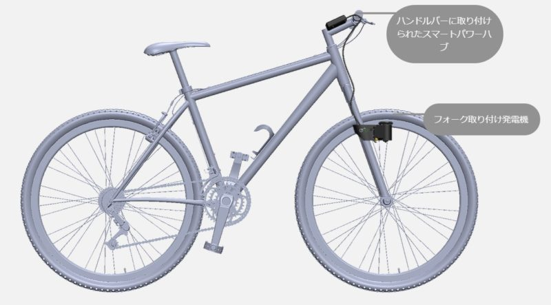 https://www.pedalcell.com/cadencex